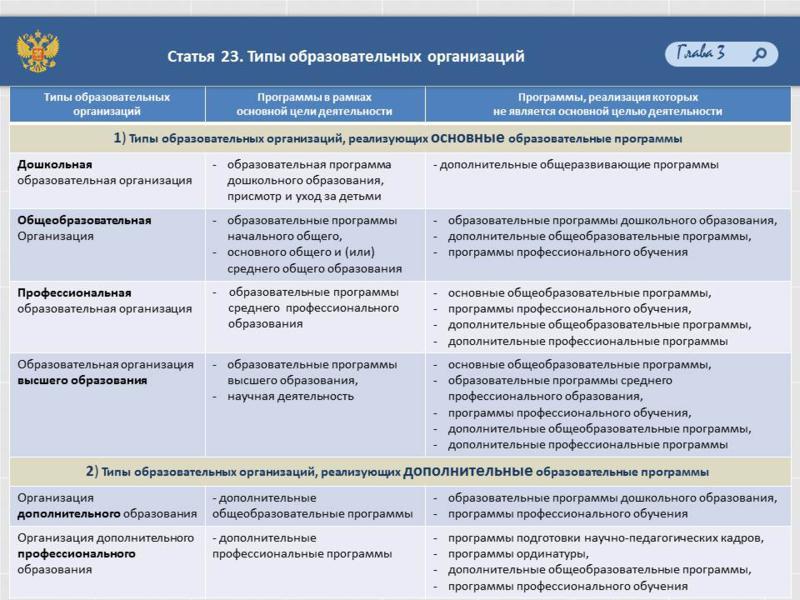 Изменения в дошкольном образовании в 2017 году в россии взгляде него